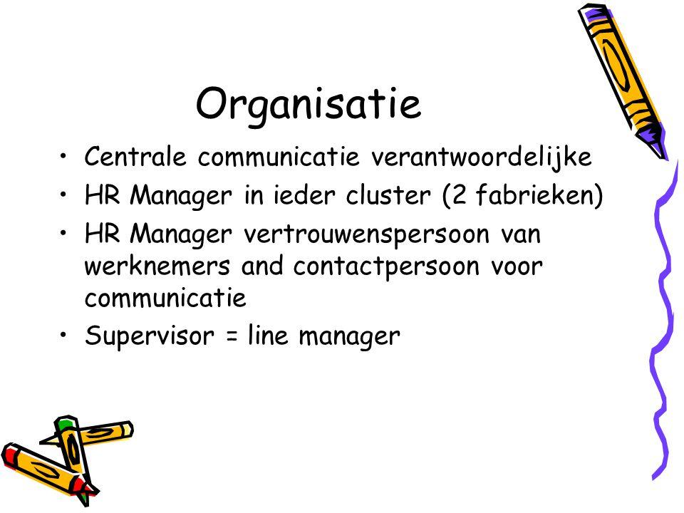 Organisatie Centrale communicatie verantwoordelijke HR Manager in ieder cluster (2 fabrieken) HR Manager vertrouwenspersoon van werknemers and contactpersoon voor communicatie Supervisor = line manager
