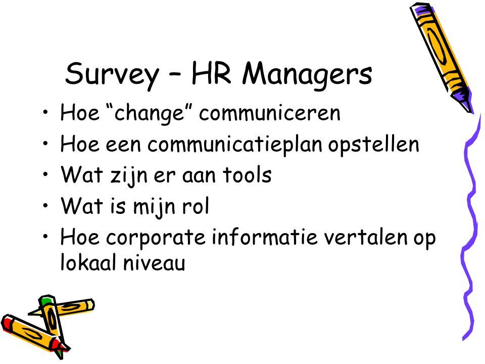 Survey – Line Managers Hoe een discussie voeren met succes Hoe change communiceren Onderhandelingstechnieken Verbale/Niet verbale communicatie technieken Hoe constructieve feedback geven Hoe korte berichten schrijven