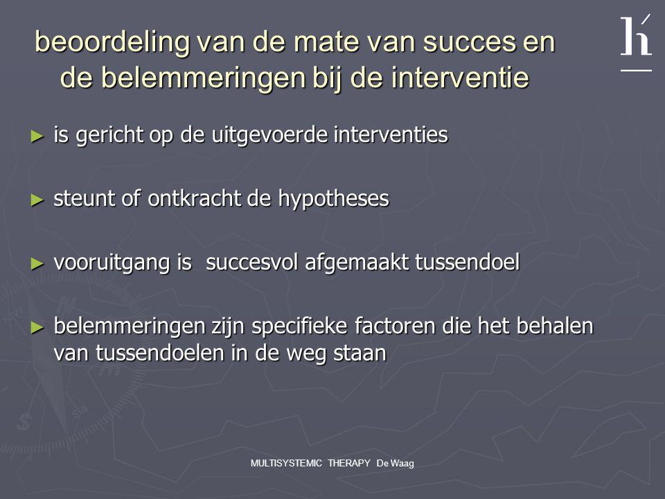 MULTISYSTEMIC THERAPY De Waag beoordeling van de mate van succes en de belemmeringen bij de interventie ► is gericht op de uitgevoerde interventies ►