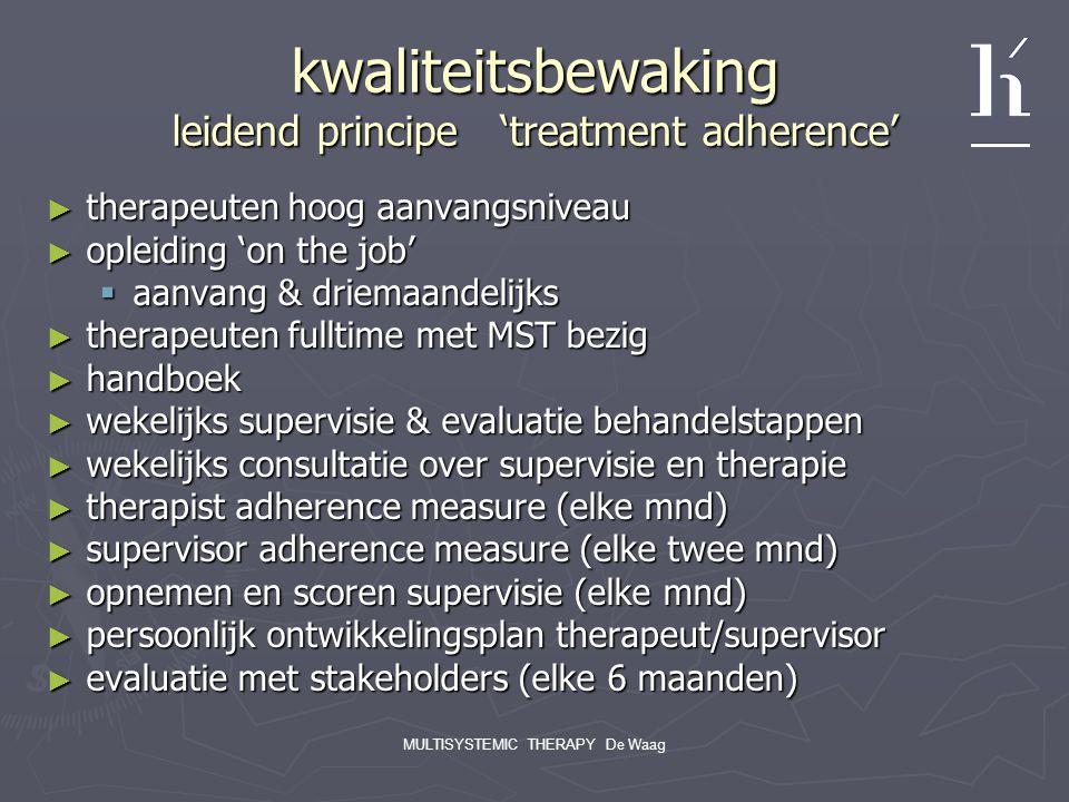MULTISYSTEMIC THERAPY De Waag kwaliteitsbewaking leidend principe 'treatment adherence' ► therapeuten hoog aanvangsniveau ► opleiding 'on the job'  a