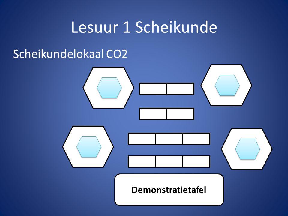 Lesuur 1 Scheikunde Scheikundelokaal CO2 Demonstratietafel