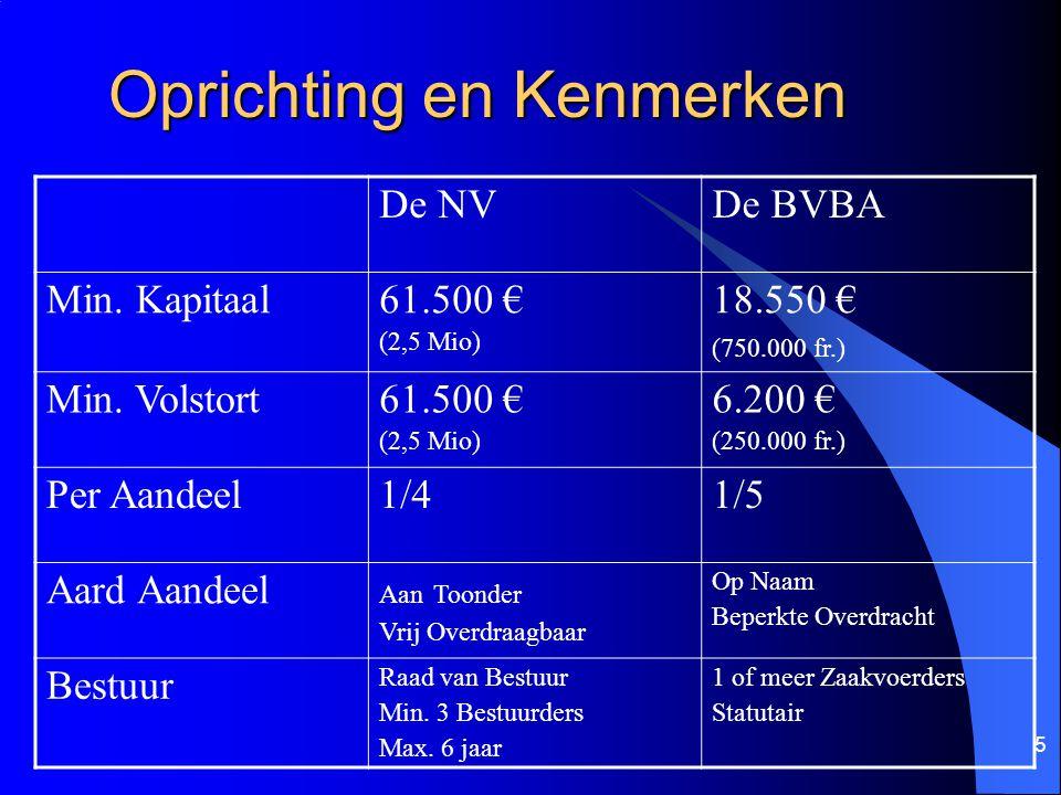 5 Oprichting en Kenmerken Oprichting en Kenmerken De NVDe BVBA Min.