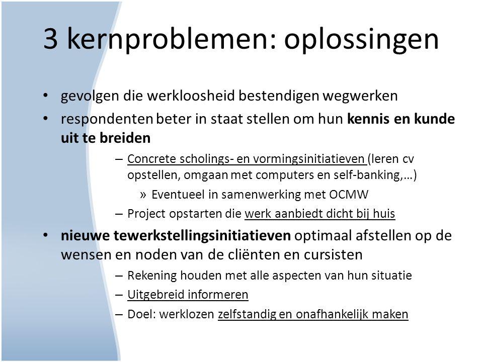 3 kernproblemen: oplossingen gevolgen die werkloosheid bestendigen wegwerken respondenten beter in staat stellen om hun kennis en kunde uit te breiden