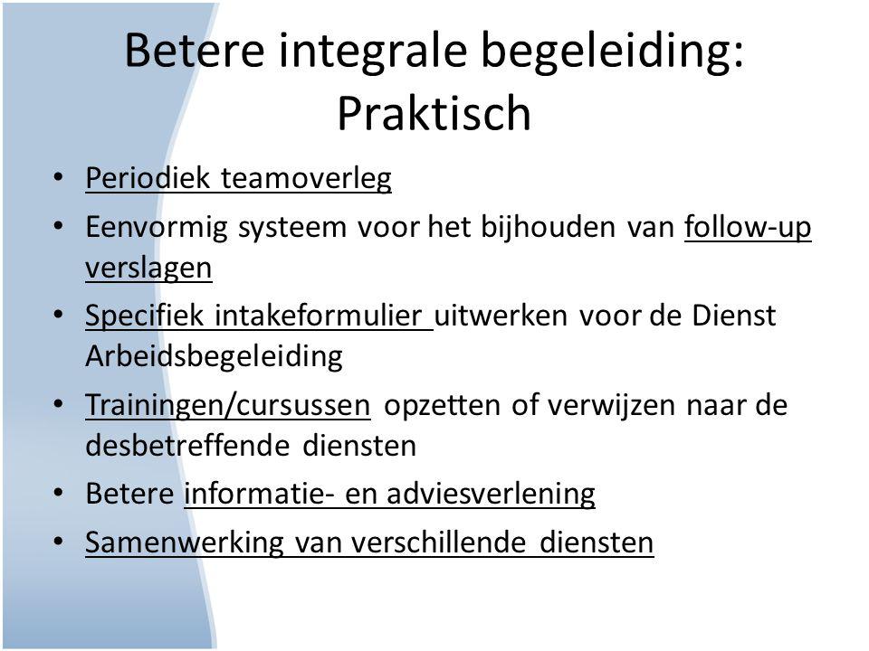Synthese van hoofdstuk 5: Besluiten en voorstellen Uit: « Instap en integratie van laaggeschoolde en langdurig werklozen in het reguliere arbeidscircuit » Door: Stijn Tanghe Eindwerk uitgegeven door IPSOC te Kortrijk (2001)
