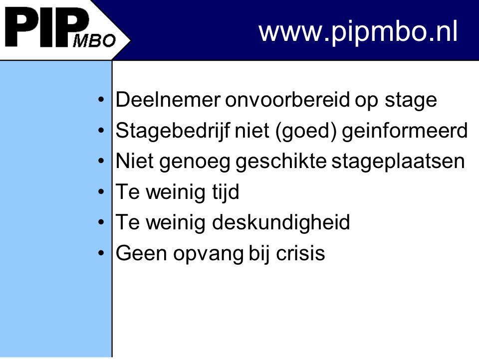 www.pipmbo.nl Deelnemer onvoorbereid op stage Stagebedrijf niet (goed) geinformeerd Niet genoeg geschikte stageplaatsen Te weinig tijd Te weinig deskundigheid Geen opvang bij crisis
