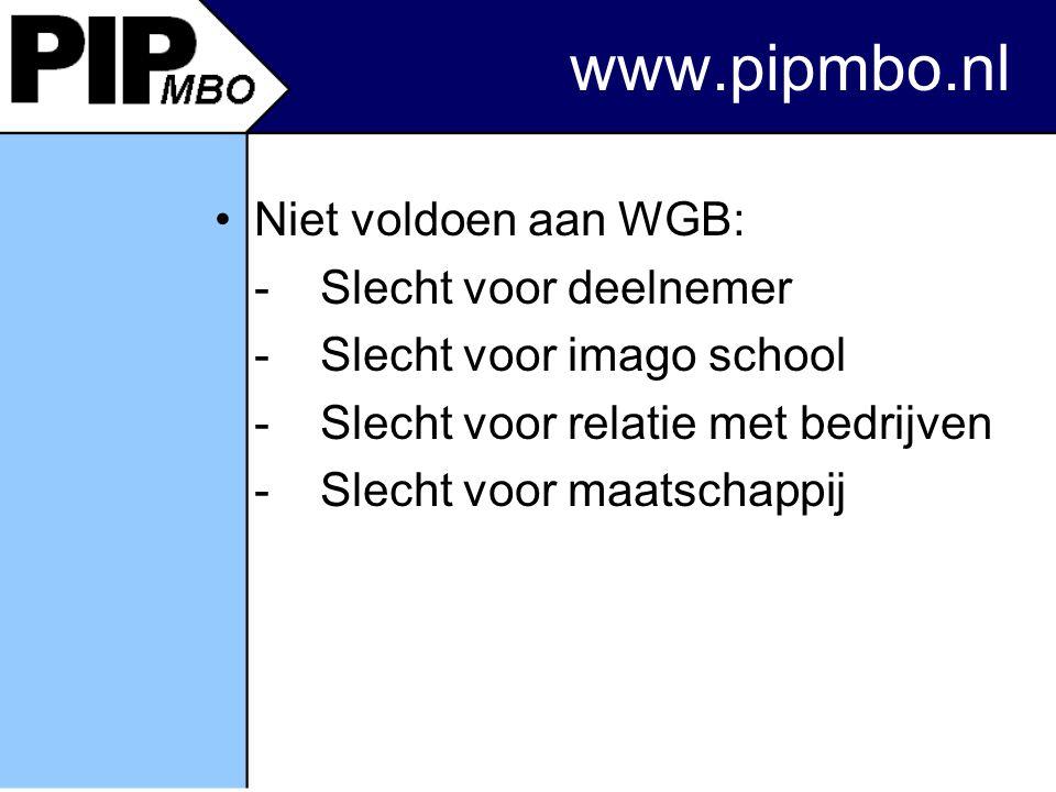 www.pipmbo.nl Niet voldoen aan WGB: -Slecht voor deelnemer -Slecht voor imago school -Slecht voor relatie met bedrijven -Slecht voor maatschappij