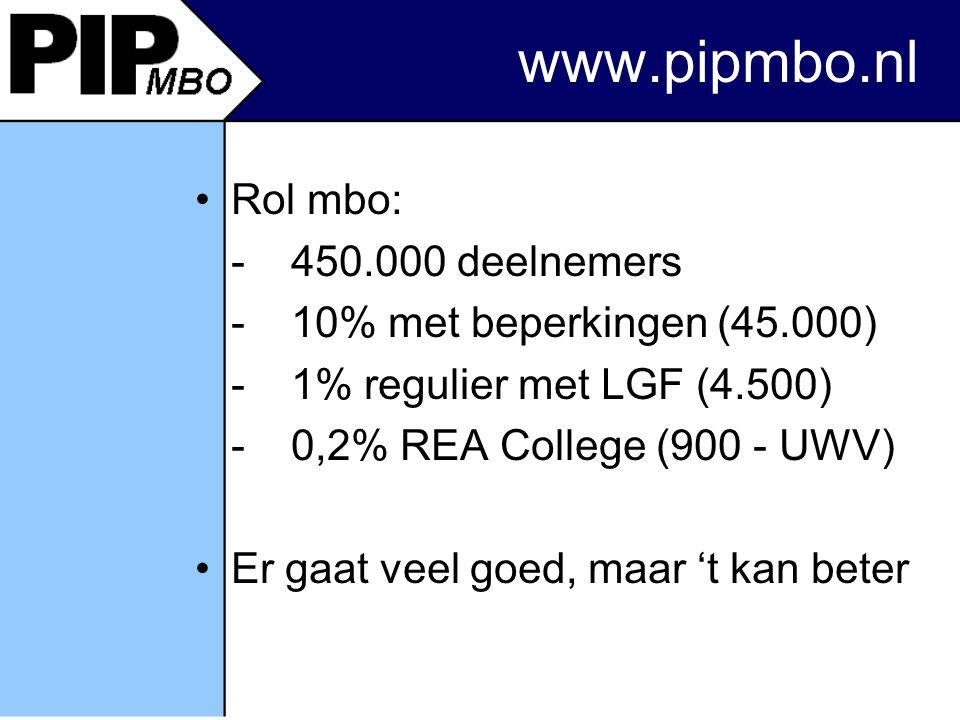 www.pipmbo.nl Rol mbo: -450.000 deelnemers -10% met beperkingen (45.000) -1% regulier met LGF (4.500) -0,2% REA College (900 - UWV) Er gaat veel goed, maar 't kan beter