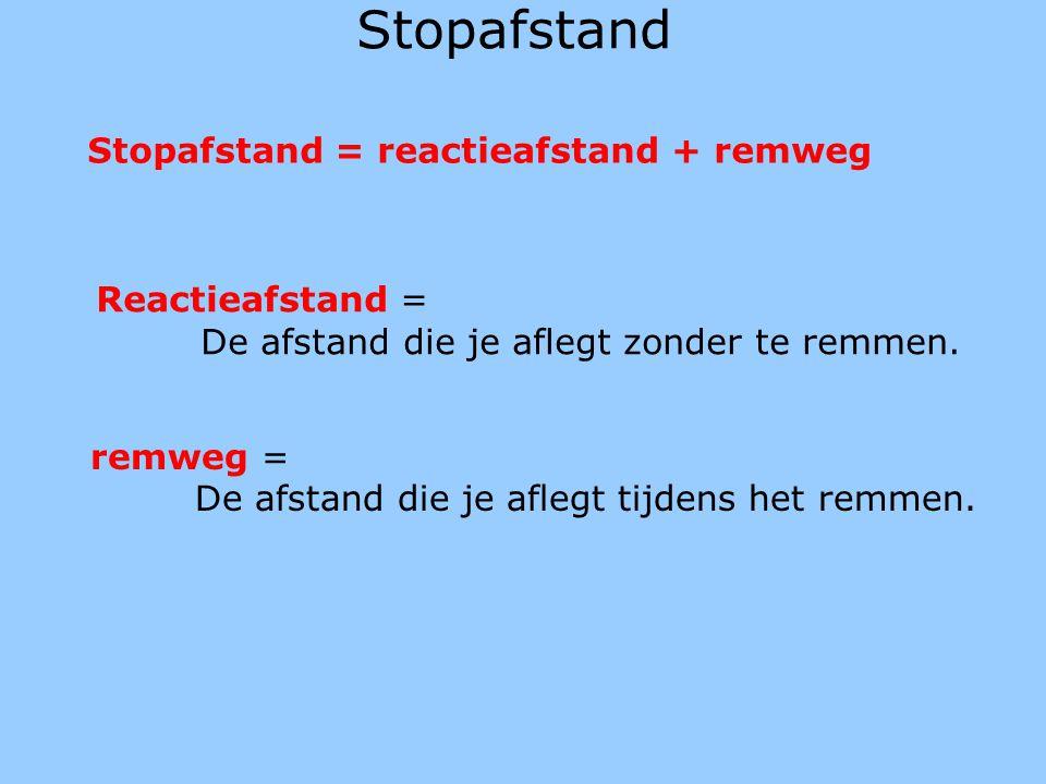 Stopafstand Stopafstand = reactieafstand + remweg Reactieafstand = De afstand die je aflegt zonder te remmen. remweg = De afstand die je aflegt tijden