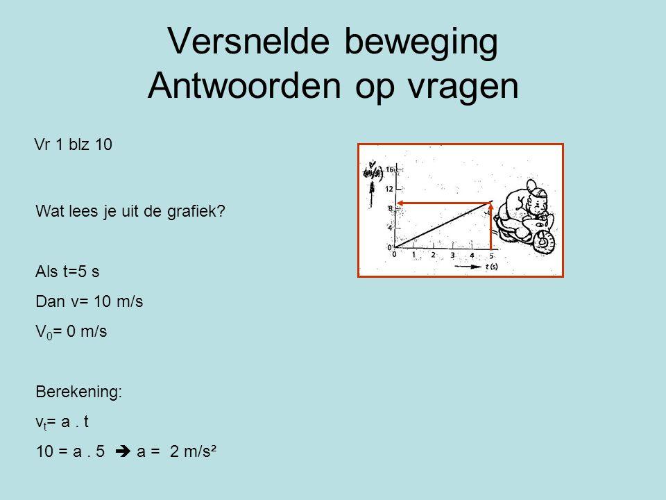 Versnelde beweging Antwoorden op vragen Vr 1 blz 10 Wat lees je uit de grafiek.