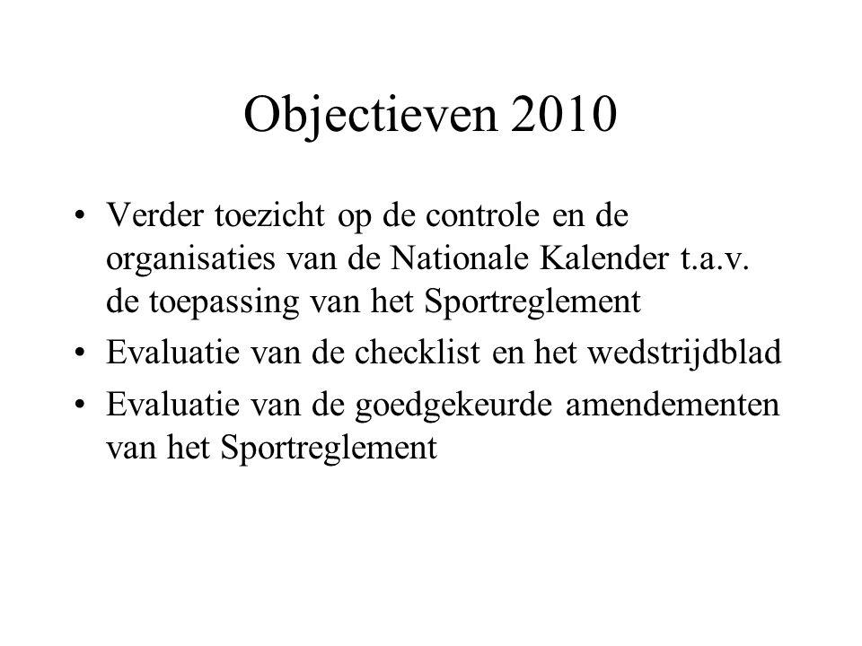 Objectieven 2010 Verder toezicht op de controle en de organisaties van de Nationale Kalender t.a.v.