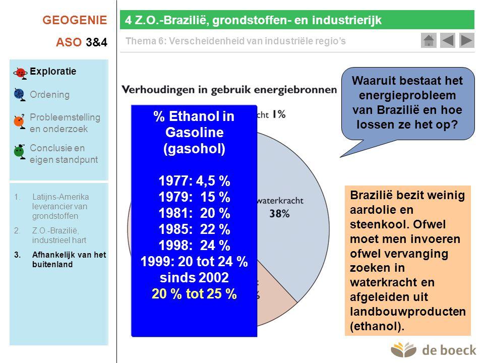 GEOGENIE ASO 3&4 Thema 6: Verscheidenheid van industriële regio's Waaruit bestaat het energieprobleem van Brazilië en hoe lossen ze het op.