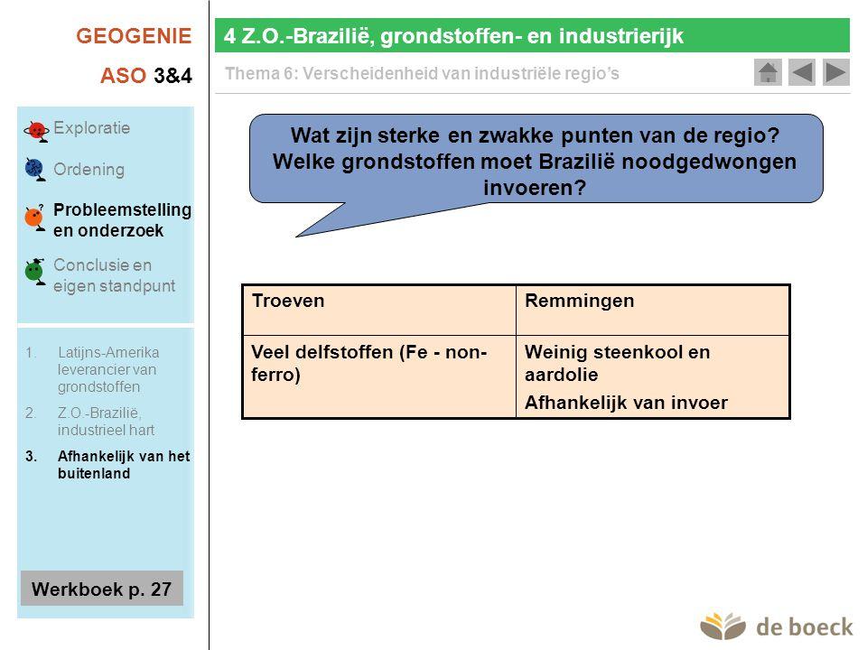 GEOGENIE ASO 3&4 Thema 6: Verscheidenheid van industriële regio's Wat zijn sterke en zwakke punten van de regio.