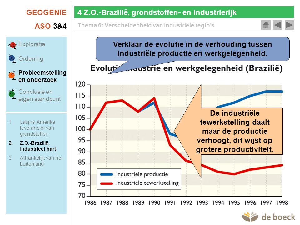 GEOGENIE ASO 3&4 Thema 6: Verscheidenheid van industriële regio's Verklaar de evolutie in de verhouding tussen industriële productie en werkgelegenheid.