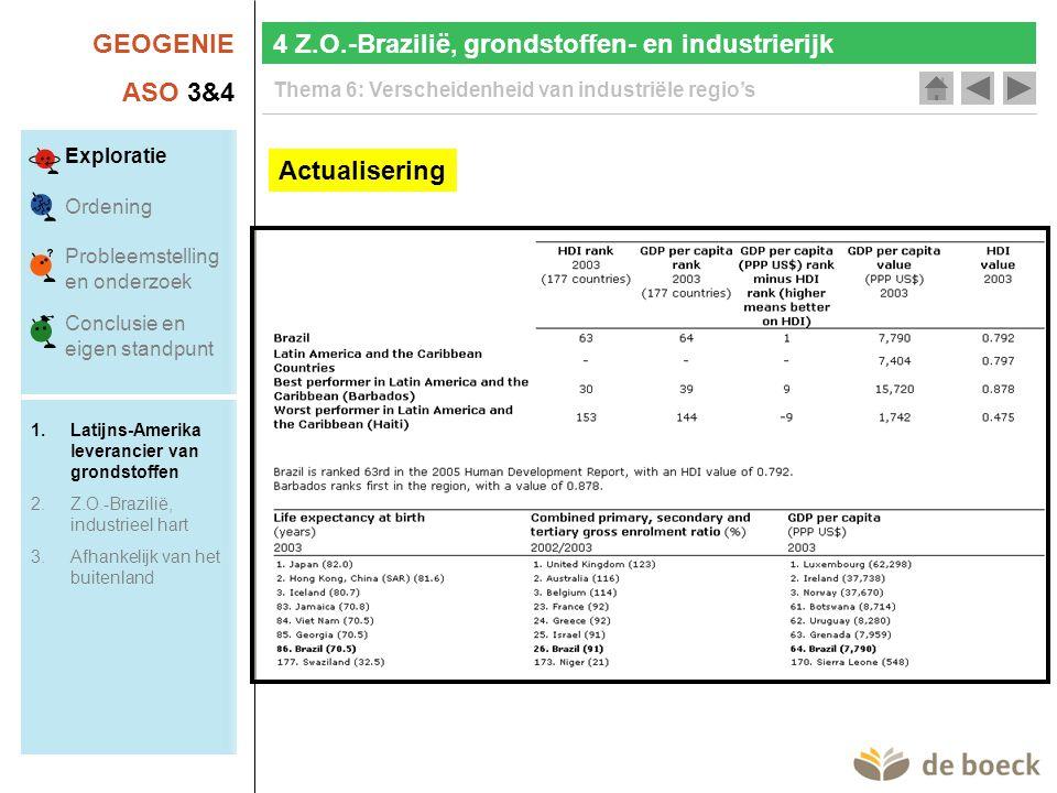 GEOGENIE ASO 3&4 Thema 6: Verscheidenheid van industriële regio's Actualisering Samenstelling buitenlandse handel 4 Z.O.-Brazilië, grondstoffen- en industrierijk Exploratie Ordening Probleemstelling en onderzoek Conclusie en eigen standpunt 1.Latijns-Amerika leverancier van grondstoffen 2.Z.O.-Brazilië, industrieel hart 3.Afhankelijk van het buitenland