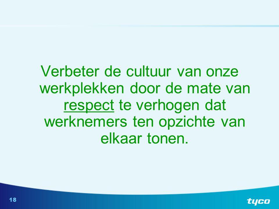 18 Verbeter de cultuur van onze werkplekken door de mate van respect te verhogen dat werknemers ten opzichte van elkaar tonen.