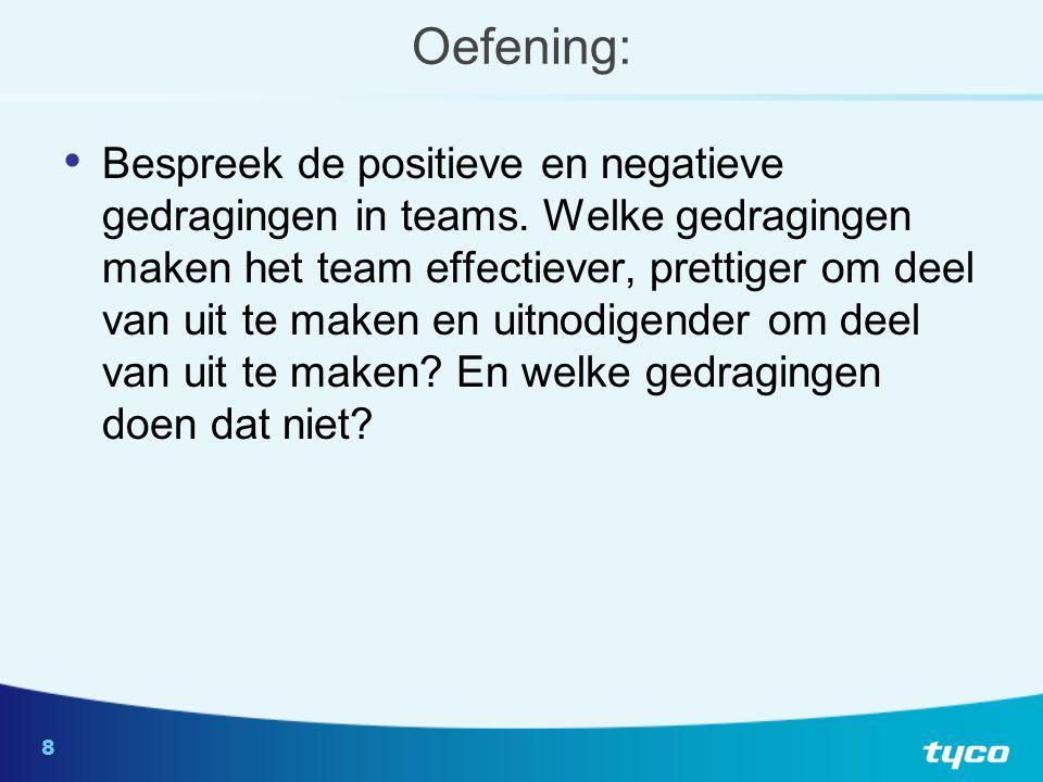 8 Oefening: Bespreek de positieve en negatieve gedragingen in teams.