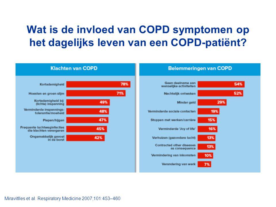 Wat is de invloed van COPD symptomen op het dagelijks leven van een COPD-patiënt? Miravitlles et al. Respiratory Medicine 2007;101:453–460