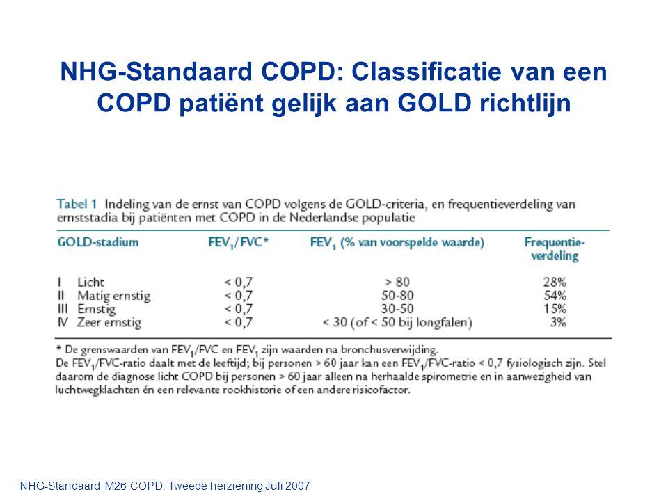 NHG-Standaard COPD: Classificatie van een COPD patiënt gelijk aan GOLD richtlijn NHG-Standaard M26 COPD. Tweede herziening Juli 2007