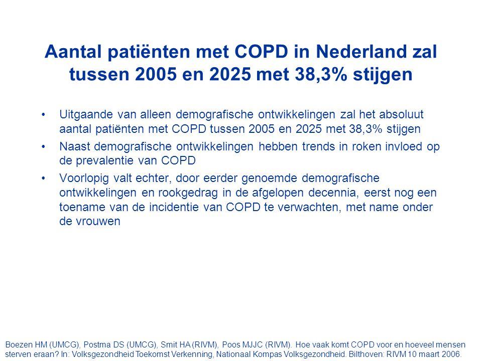 Aantal patiënten met COPD in Nederland zal tussen 2005 en 2025 met 38,3% stijgen Uitgaande van alleen demografische ontwikkelingen zal het absoluut aa