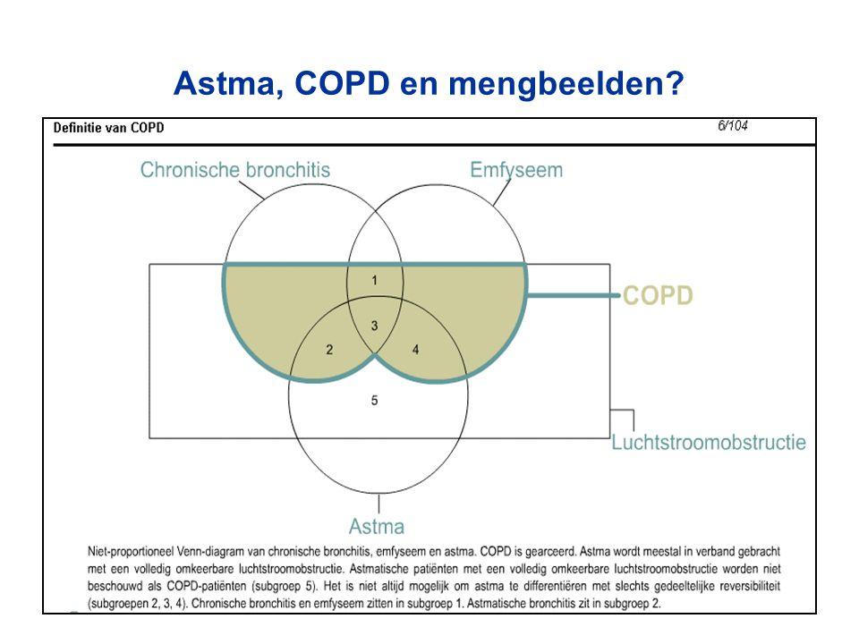 Astma, COPD en mengbeelden?
