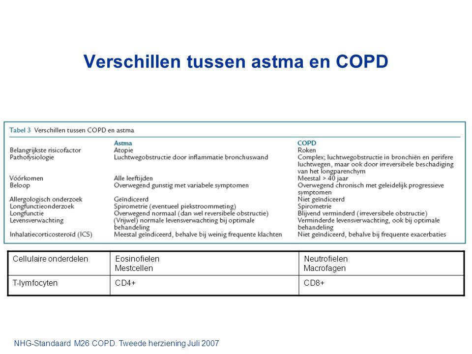 NHG-Standaard M26 COPD. Tweede herziening Juli 2007 Verschillen tussen astma en COPD Cellulaire onderdelenEosinofielen Mestcellen Neutrofielen Macrofa