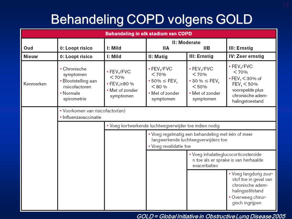 13 Behandeling COPD volgens GOLD GOLD = Global Initiative in Obstructive Lung Disease 2005