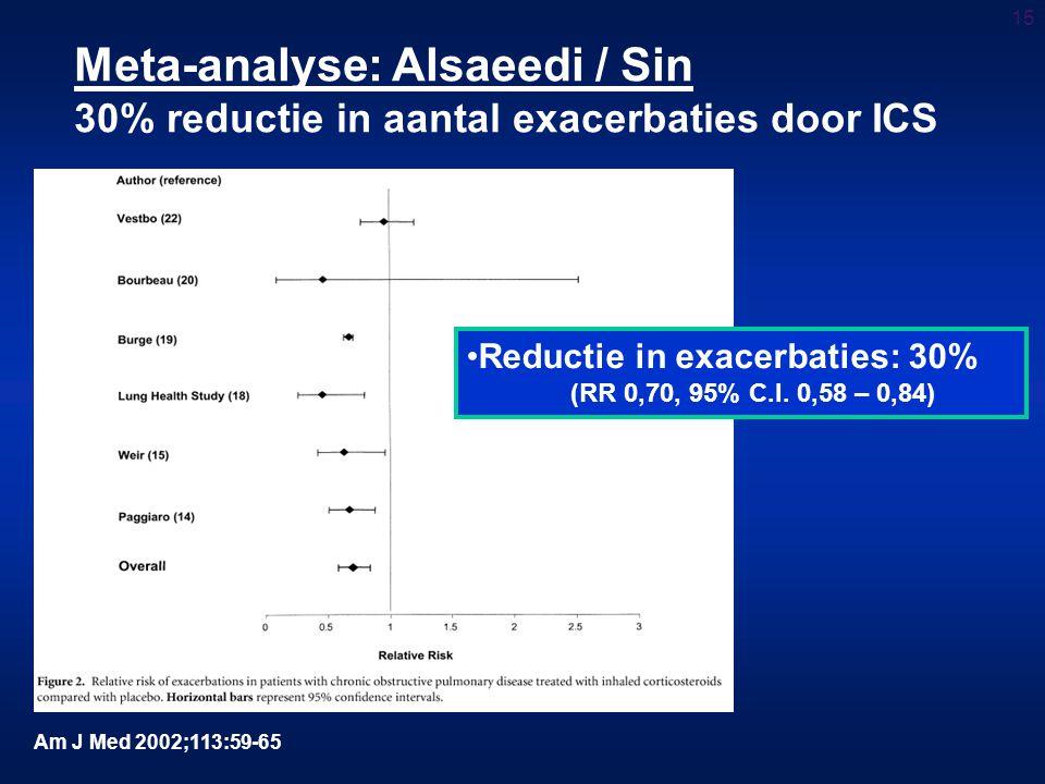 15 Reductie in exacerbaties: 30% (RR 0,70, 95% C.I.