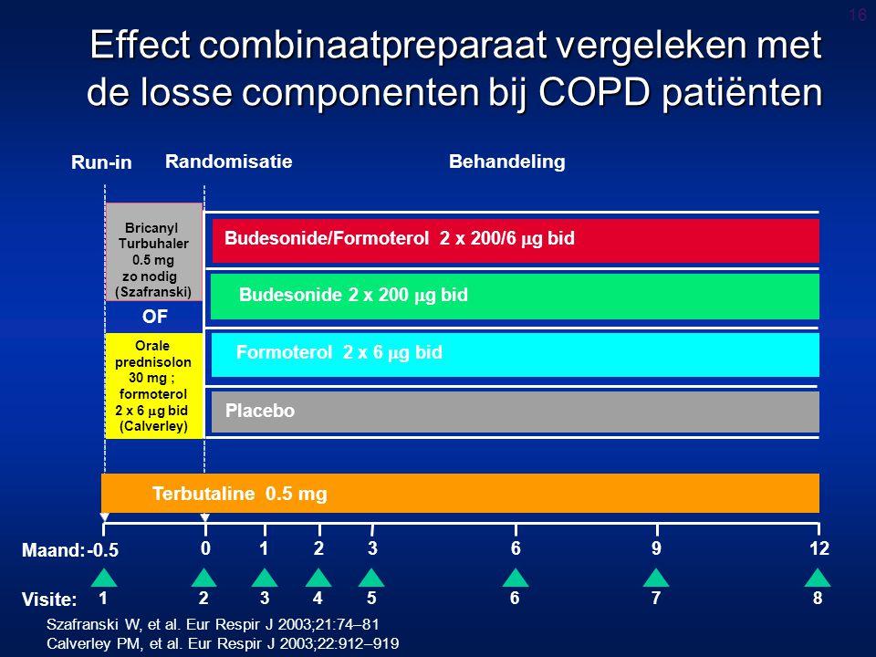 16 Run-in Randomisatie 3 Maand: 12 Behandeling Budesonide/Formoterol 2 x 200/6  g bid Terbutaline 0.5 mg Budesonide 2 x 200  g bid Formoterol 2 x 6  g bid Placebo -0.5 01269 12345678 Szafranski W, et al.