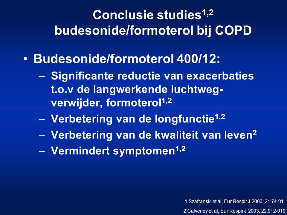Conclusie studies 1,2 budesonide/formoterol bij COPD Budesonide/formoterol 400/12: –Significante reductie van exacerbaties t.o.v de langwerkende luchtweg- verwijder, formoterol 1,2 –Verbetering van de longfunctie 1,2 –Verbetering van de kwaliteit van leven 2 –Vermindert symptomen 1,2 2.Calverley et al, Eur Respir J 2003; 22:912-919 1.Szafranski et al, Eur Respir J 2003; 21:74-81