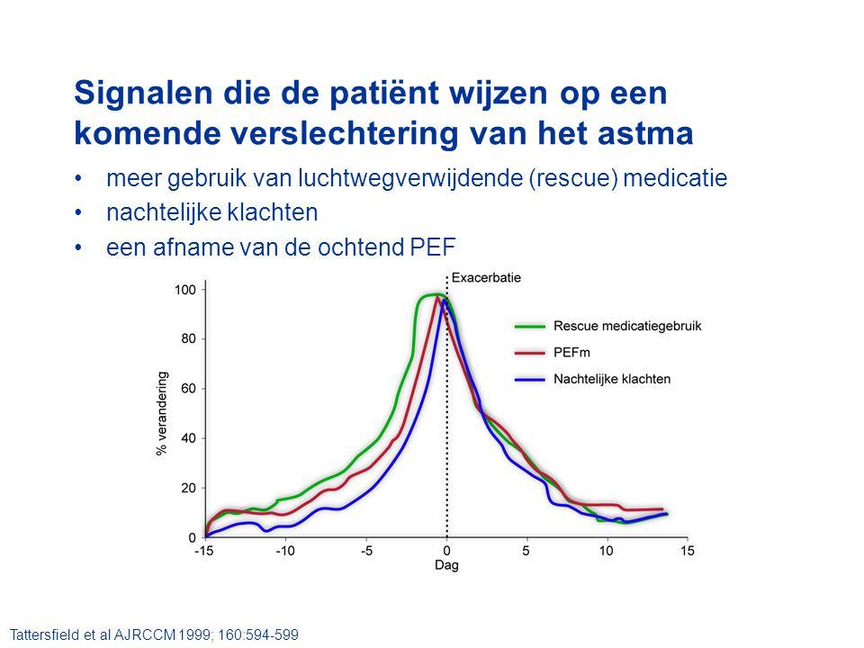 meer gebruik van luchtwegverwijdende (rescue) medicatie nachtelijke klachten een afname van de ochtend PEF Tattersfield et al AJRCCM 1999; 160:594-599 Signalen die de patiënt wijzen op een komende verslechtering van het astma