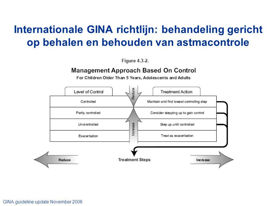 Internationale GINA richtlijn: behandeling gericht op behalen en behouden van astmacontrole GINA guideline update November 2006