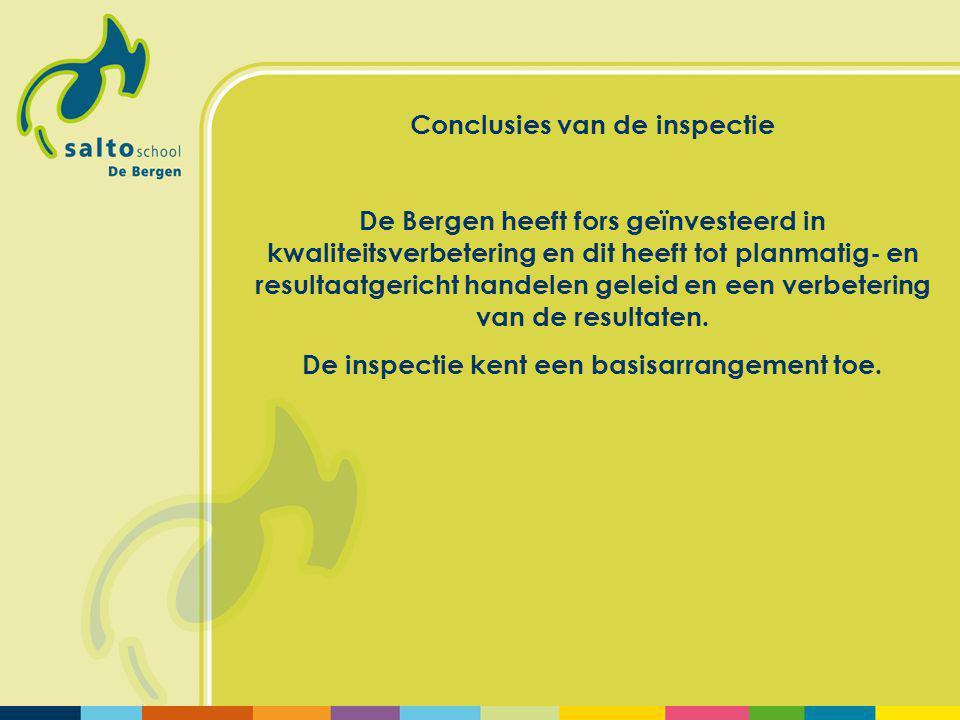 Conclusies van de inspectie De Bergen heeft fors geïnvesteerd in kwaliteitsverbetering en dit heeft tot planmatig- en resultaatgericht handelen geleid en een verbetering van de resultaten.