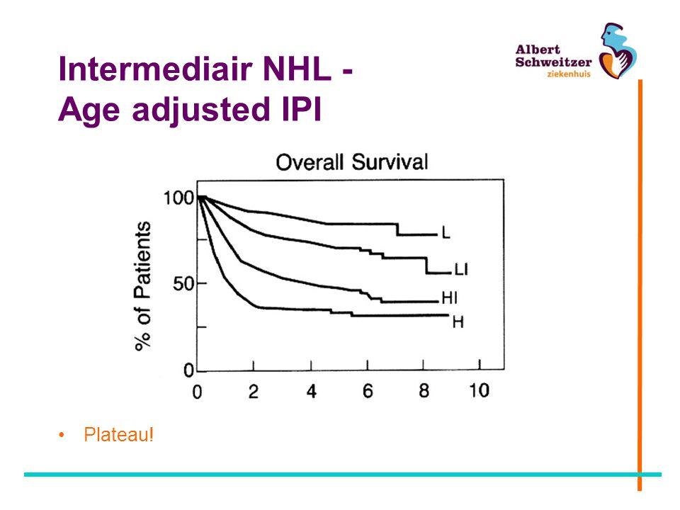 Intermediair NHL - Age adjusted IPI Plateau!