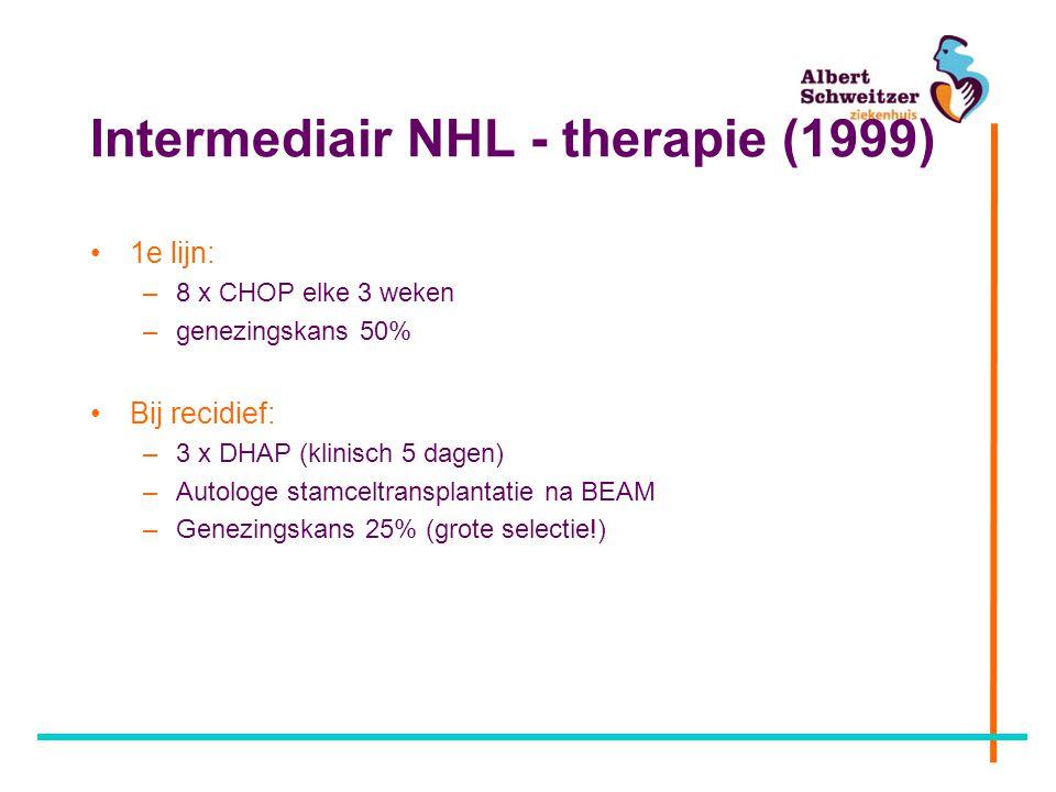 Intermediair NHL - therapie (1999) 1e lijn: –8 x CHOP elke 3 weken –genezingskans 50% Bij recidief: –3 x DHAP (klinisch 5 dagen) –Autologe stamceltransplantatie na BEAM –Genezingskans 25% (grote selectie!)