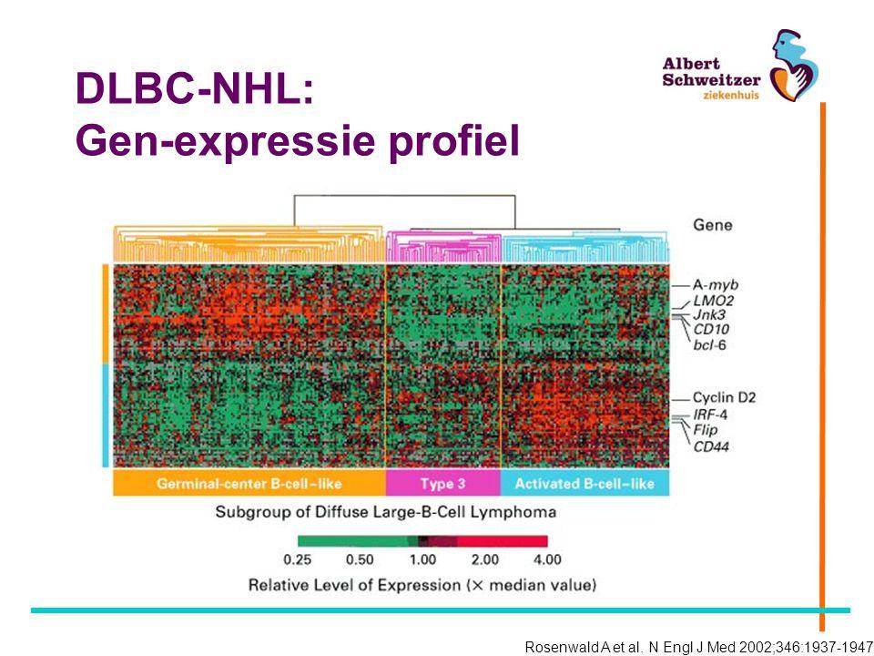 Rosenwald A et al. N Engl J Med 2002;346:1937-1947 DLBC-NHL: Gen-expressie profiel