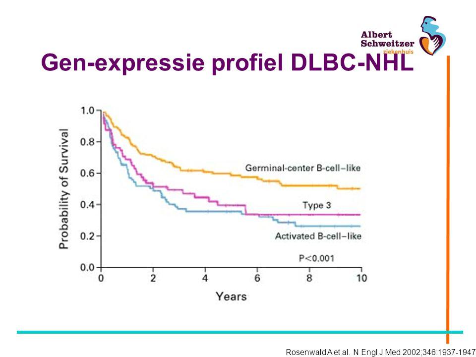 Rosenwald A et al. N Engl J Med 2002;346:1937-1947 Gen-expressie profiel DLBC-NHL