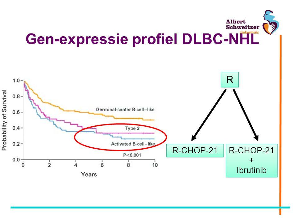Gen-expressie profiel DLBC-NHL R R R-CHOP-21 + Ibrutinib R-CHOP-21 + Ibrutinib
