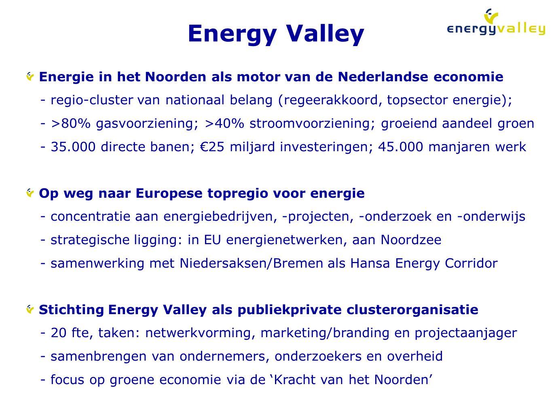 Energy Valley Energie in het Noorden als motor van de Nederlandse economie - regio-cluster van nationaal belang (regeerakkoord, topsector energie); -