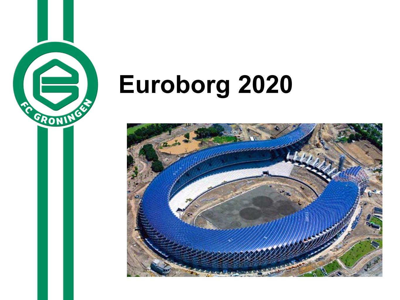 Euroborg 2020