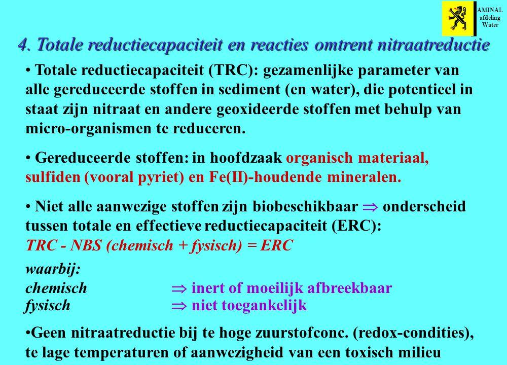 4. Totale reductiecapaciteit en reacties omtrent nitraatreductie Totale reductiecapaciteit (TRC): gezamenlijke parameter van alle gereduceerde stoffen