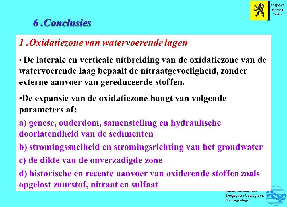 6.Conclusies AMINAL afdeling Water Laboratorium voor Toegepaste Geologie en Hydrogeologie 1.Oxidatiezone van watervoerende lagen De laterale en verticale uitbreiding van de oxidatiezone van de watervoerende laag bepaalt de nitraatgevoeligheid, zonder externe aanvoer van gereduceerde stoffen.