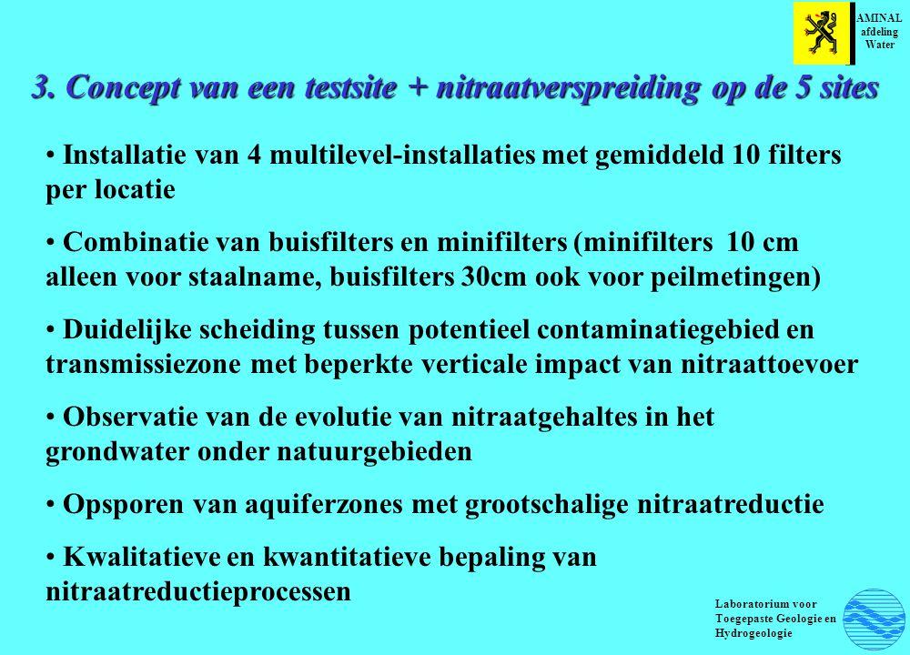 3. Concept van een testsite + nitraatverspreiding op de 5 sites Installatie van 4 multilevel-installaties met gemiddeld 10 filters per locatie Combina