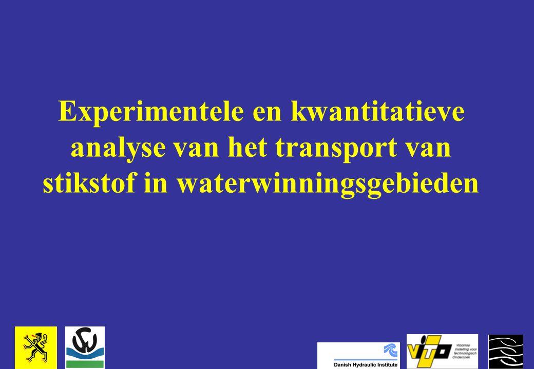 Experimentele en kwantitatieve analyse van het transport van stikstof in waterwinningsgebieden