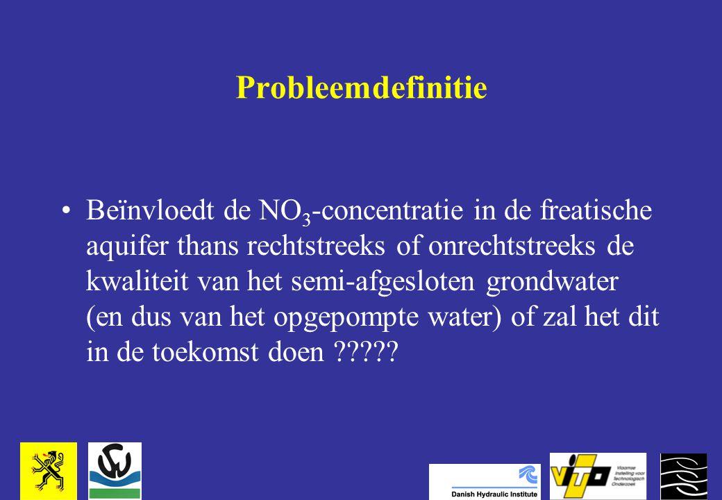 Probleemdefinitie Beïnvloedt de NO 3 -concentratie in de freatische aquifer thans rechtstreeks of onrechtstreeks de kwaliteit van het semi-afgesloten grondwater (en dus van het opgepompte water) of zal het dit in de toekomst doen
