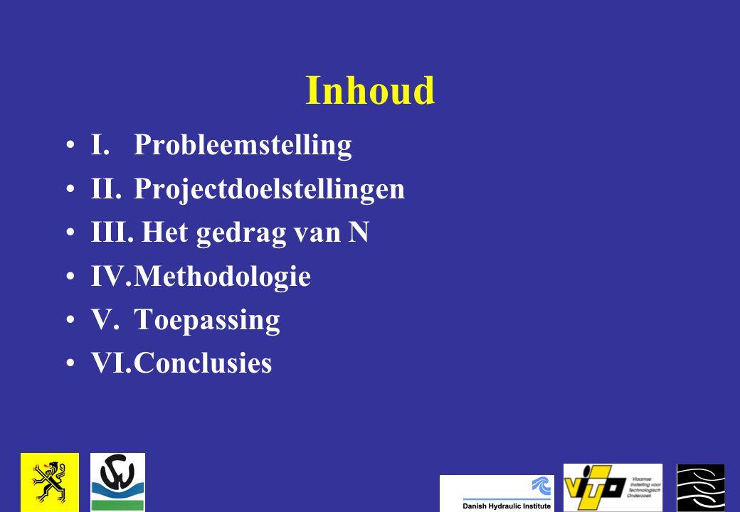 Onderzoeksobjectieven De ontwikkeling van een geïntegreerd (hydro-) geochemisch model om het directe en indirecte effect van NO 3 -uitloging op de kwaliteit van het semi-afgesloten grondwater te begroten.