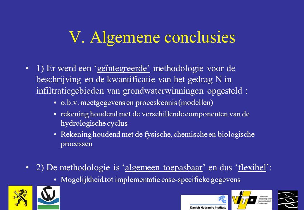 V. Algemene conclusies 1) Er werd een 'geïntegreerde' methodologie voor de beschrijving en de kwantificatie van het gedrag N in infiltratiegebieden va