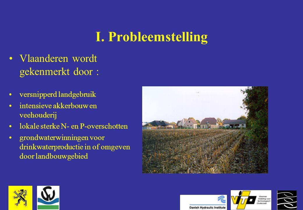 I. Probleemstelling Vlaanderen wordt gekenmerkt door : versnipperd landgebruik intensieve akkerbouw en veehouderij lokale sterke N- en P-overschotten