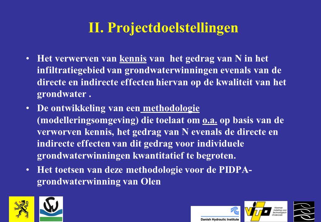 Conclusies grondwaterwinning (PIDPA Olen) 1) geen stijging van NO 3, Fe(II) noch SO 4 ter hoogte van de filters van de pompputten; 2) op lange termijn (> 20 jaar) wordt de kwaliteit van het ruw opgepompte grondwater in belangrijke mate beïnvloed door de kwaliteit van het infiltrerende freatische water; 3) behalve in het geval van een nulbemesting komen in het freatische grondwater lokaal sterk verhoogde NO 3 -concentraties voor (> 50 ppm).