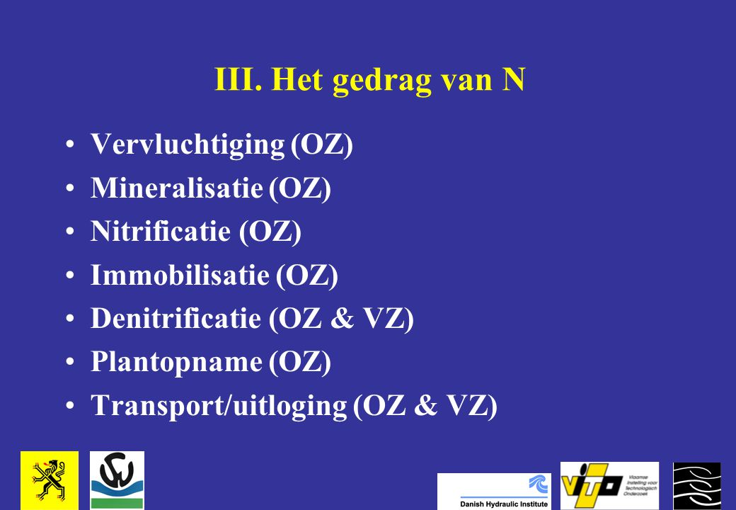 III. Het gedrag van N Vervluchtiging (OZ) Mineralisatie (OZ) Nitrificatie (OZ) Immobilisatie (OZ) Denitrificatie (OZ & VZ) Plantopname (OZ) Transport/