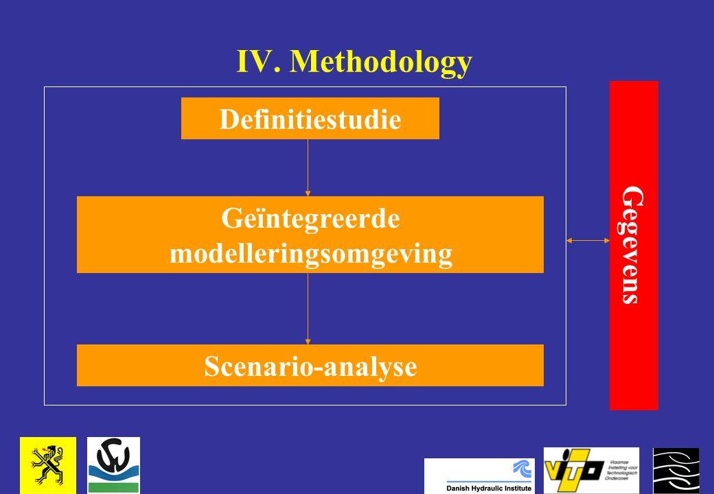 IV. Methodology Geïntegreerde modelleringsomgeving Definitiestudie Scenario-analyse Gegevens